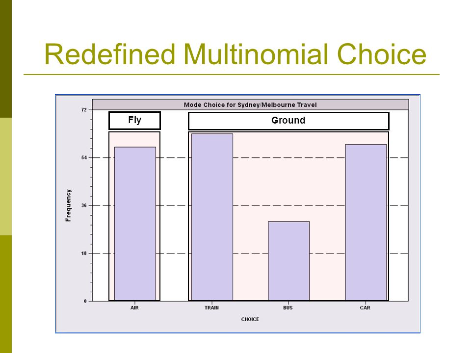 Redefined Multinomial Choice Fly Ground