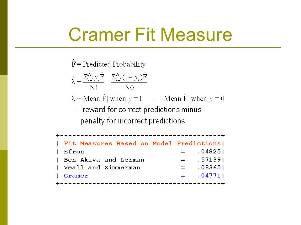 Cramer Fit Measure +----------------------------------------+ | Fit Measures Based on Model Predictions| | Efron =.04825| | Ben Akiva and Lerman =.57139| | Veall and Zimmerman =.08365| | Cramer =.04771| +----------------------------------------+