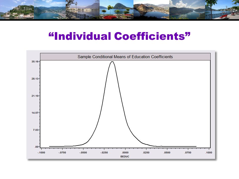 Individual Coefficients