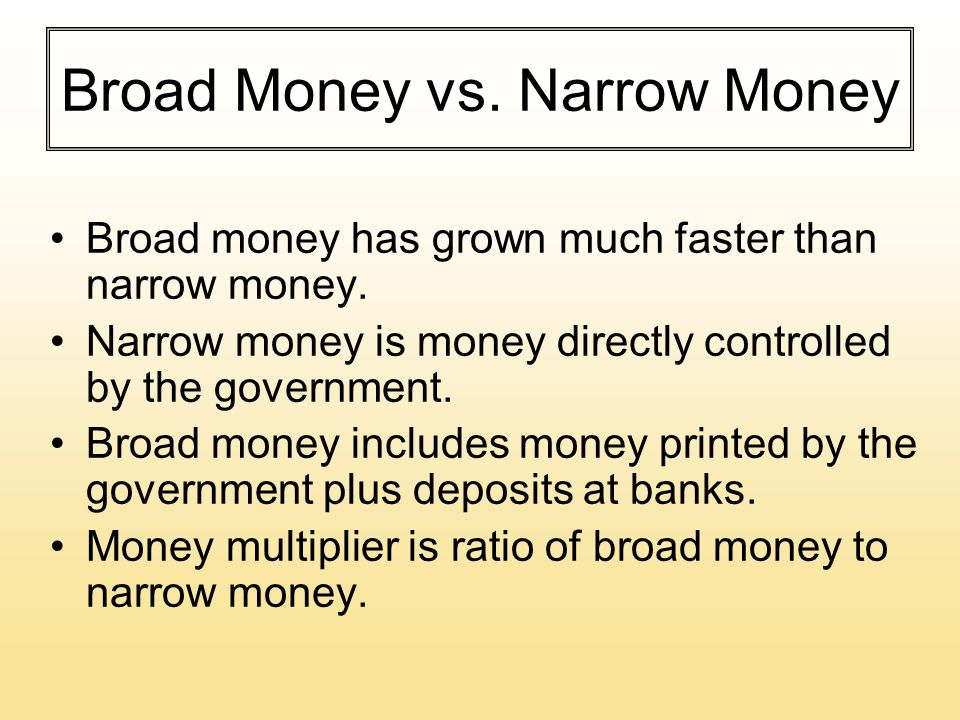 Broad Money vs. Narrow Money Broad money has grown much faster than narrow money.
