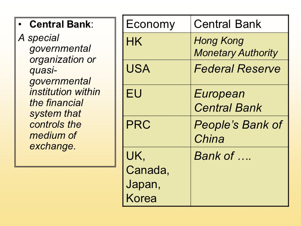 Central Bank: A special governmental organization or quasi- governmental institution within the financial system that controls the medium of exchange.