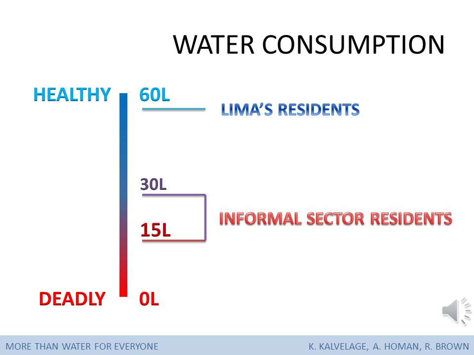 WATER SUPPLY MORE THAN WATER FOR EVERYONEK. KALVELAGE, A. HOMAN, R. BROWN