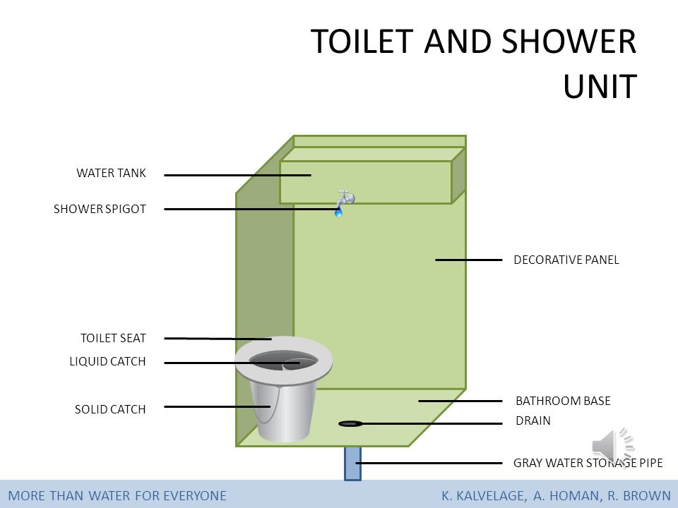 TOILET AND SHOWER UNIT MORE THAN WATER FOR EVERYONE K. KALVELAGE, A. HOMAN, R. BROWN