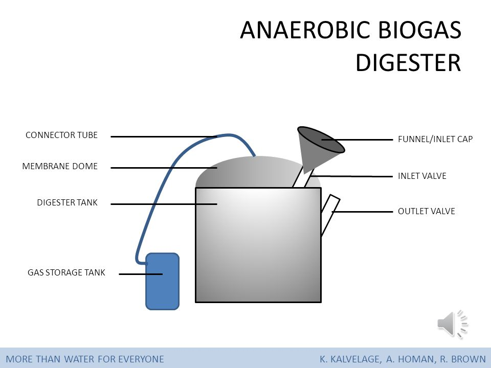 ANAEROBIC BIOGAS DIGESTER MORE THAN WATER FOR EVERYONE K. KALVELAGE, A. HOMAN, R. BROWN