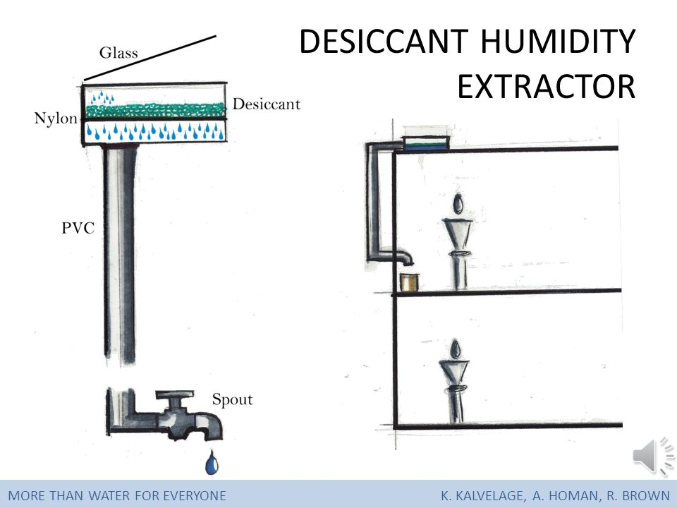 DESICCANT HUMIDITY EXTRACTOR MORE THAN WATER FOR EVERYONE K. KALVELAGE, A. HOMAN, R. BROWN