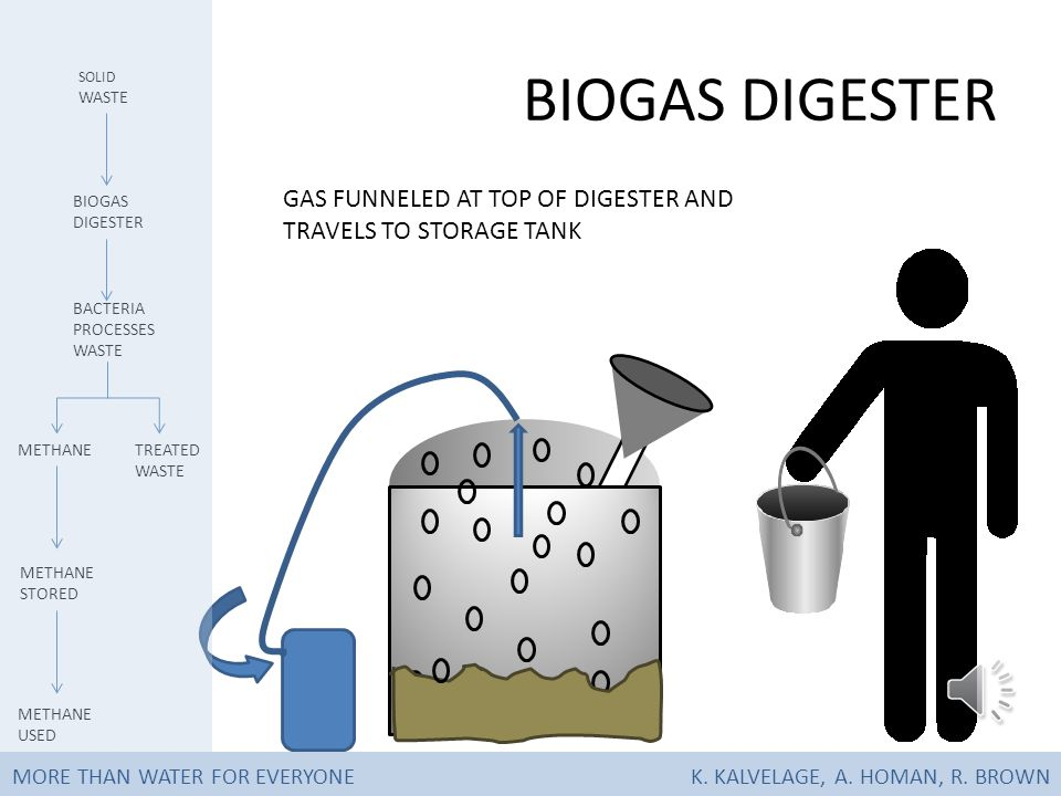 BIOGAS DIGESTER MORE THAN WATER FOR EVERYONEK. KALVELAGE, A.