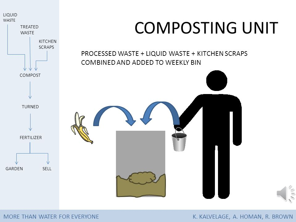 BIOGAS DIGESTER PROCESSED WASTE REMOVED MORE THAN WATER FOR EVERYONEK.