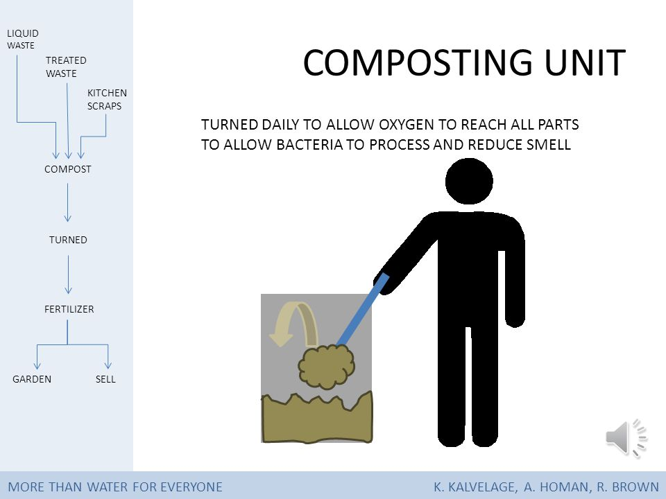COMPOSTING UNIT PROCESSED WASTE + LIQUID WASTE + KITCHEN SCRAPS COMBINED AND ADDED TO WEEKLY BIN COMPOST TREATED WASTE LIQUID WASTE FERTILIZER TURNED GARDENSELL KITCHEN SCRAPS MORE THAN WATER FOR EVERYONEK.