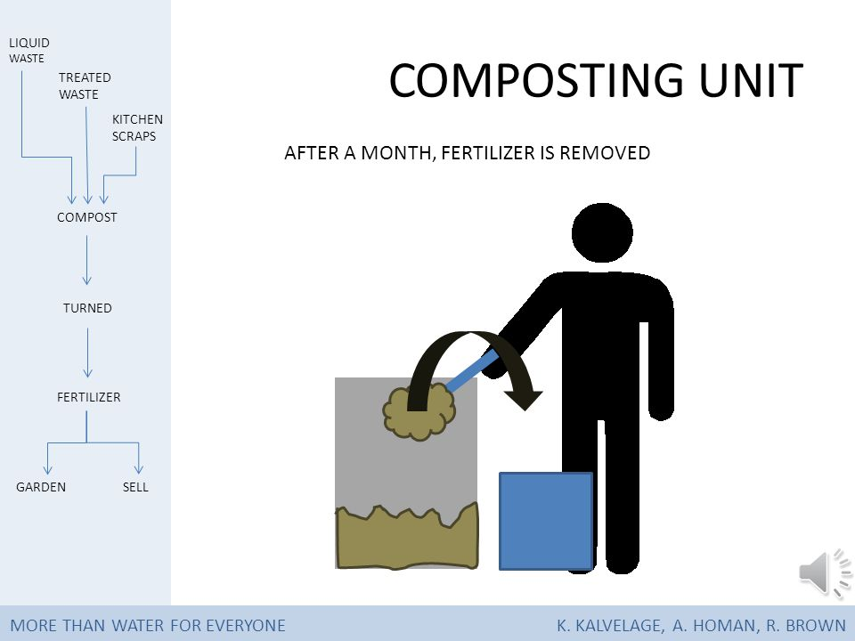 COMPOSTING UNIT TURNED DAILY TO ALLOW OXYGEN TO REACH ALL PARTS TO ALLOW BACTERIA TO PROCESS AND REDUCE SMELL MORE THAN WATER FOR EVERYONEK.