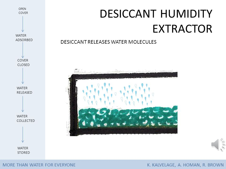DESICCANT HUMIDITY EXTRACTOR UNIT HEATS UP MORE THAN WATER FOR EVERYONEK.