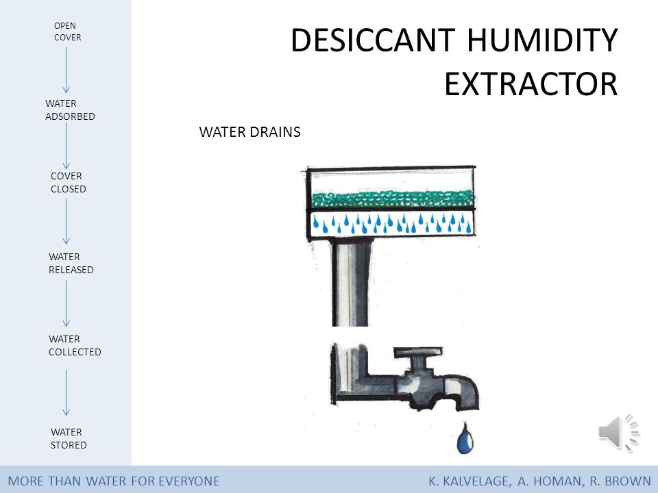 DESICCANT HUMIDITY EXTRACTOR WATER MOLECULES CONDENSE ON COVER MORE THAN WATER FOR EVERYONEK.