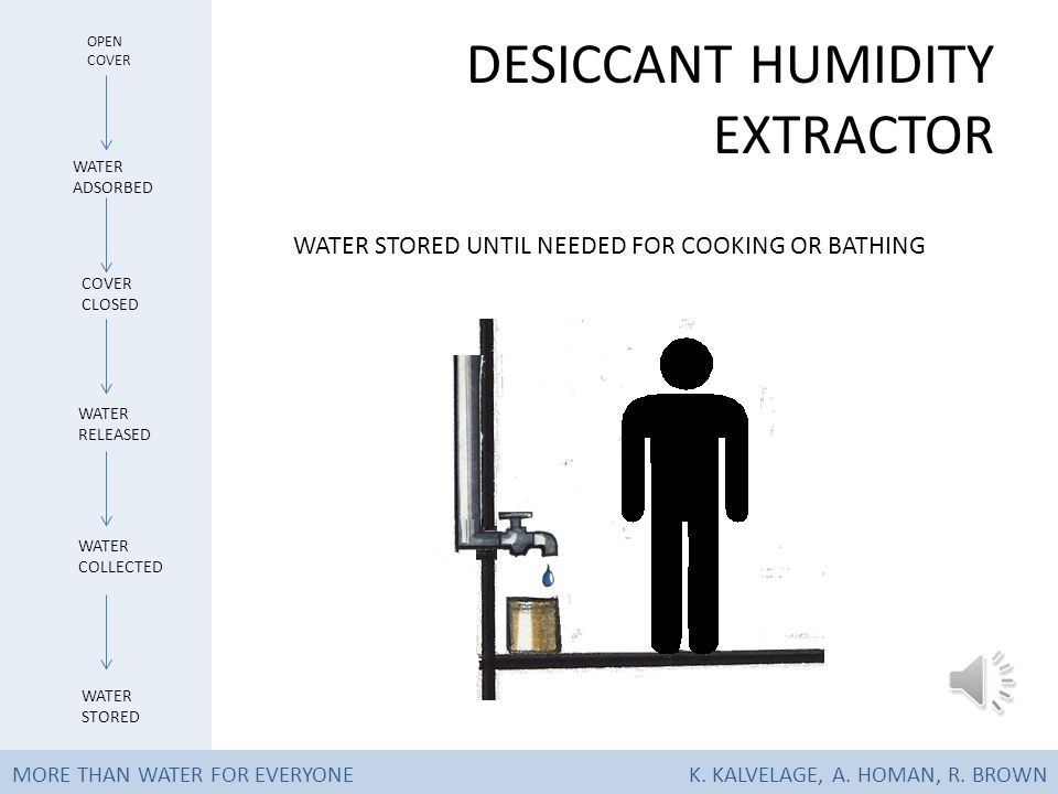 DESICCANT HUMIDITY EXTRACTOR WATER DRAINS MORE THAN WATER FOR EVERYONEK.