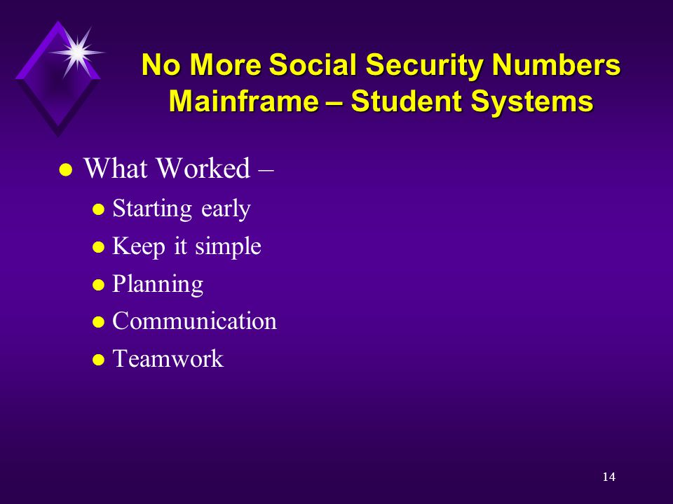 14 No More Social Security Numbers Mainframe – Student Systems l What Worked – l Starting early l Keep it simple l Planning l Communication l Teamwork