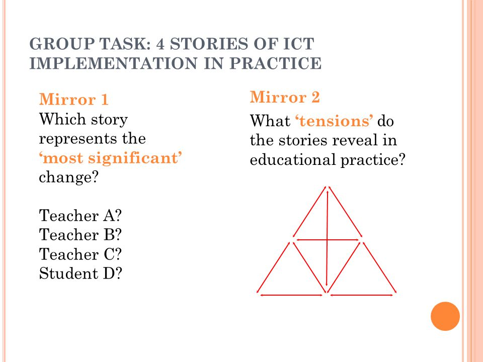 GROUP TASK: 4 STORIES OF ICT IMPLEMENTATION IN PRACTICE Mirror 2 What 'tensions' do the stories reveal in educational practice.