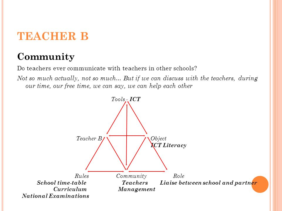 TEACHER B Community Do teachers ever communicate with teachers in other schools.
