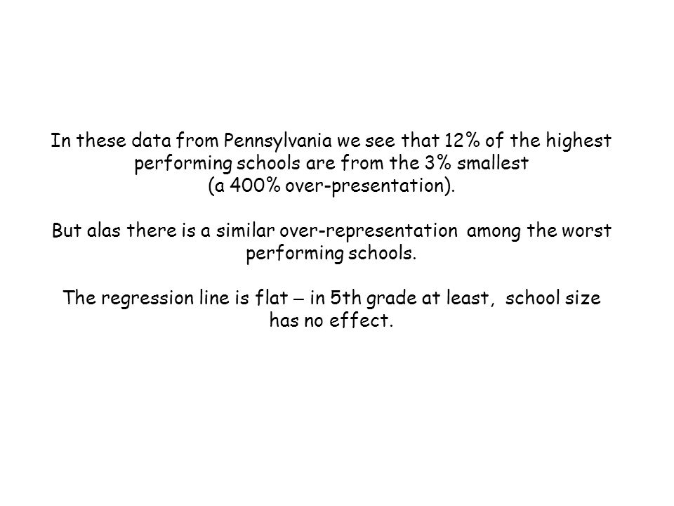 In these data from Pennsylvania we see that 12% of the highest performing schools are from the 3% smallest (a 400% over-presentation).