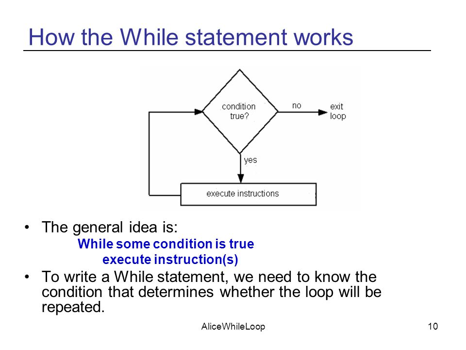 AliceWhileLoop10 How the While statement works The general idea is: While some condition is true execute instruction(s) To write a While statement, we need to know the condition that determines whether the loop will be repeated.