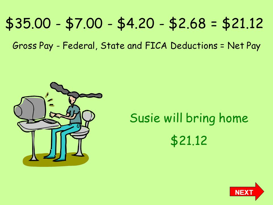 $35.00 - $7.00 - $4.20 - $2.68 = $21.12 Gross Pay - Federal, State and FICA Deductions = Net Pay Susie will bring home $21.12 NEXT