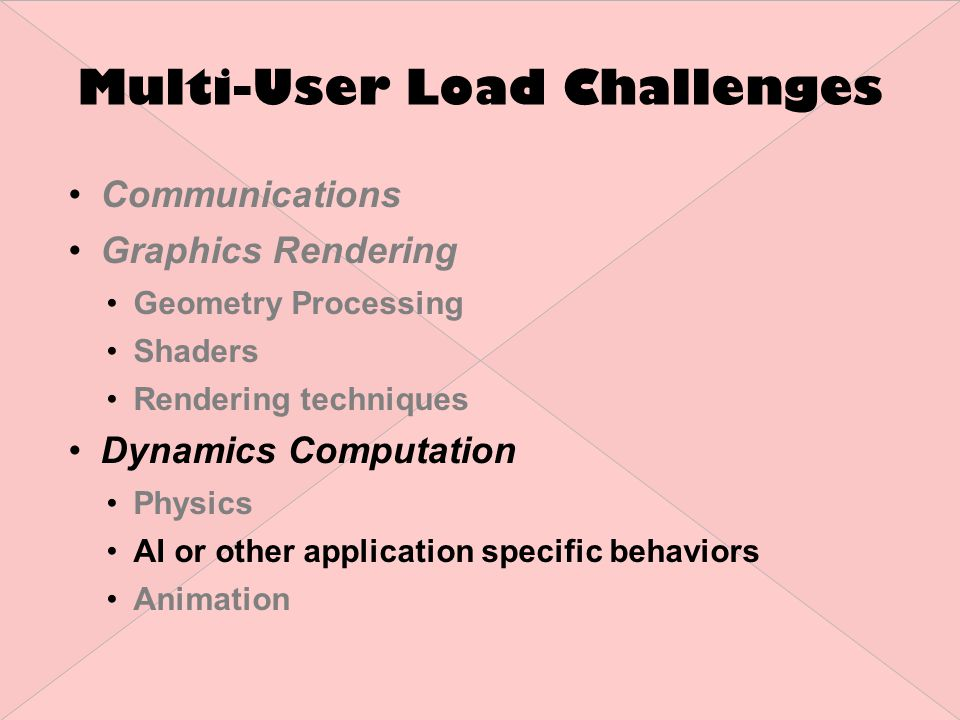Multi-User Load Challenges Communications Graphics Rendering Geometry Processing Shaders Rendering techniques Dynamics Computation Physics AI or other application specific behaviors Animation