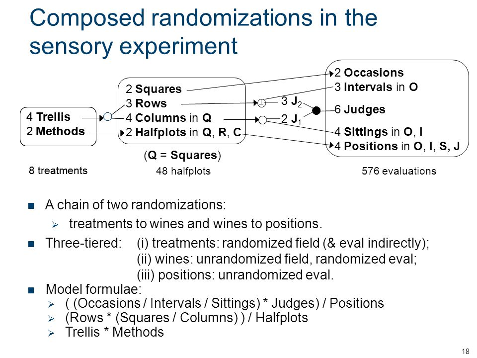 Composed randomizations in the sensory experiment 18 A chain of two randomizations:  treatments to wines and wines to positions.