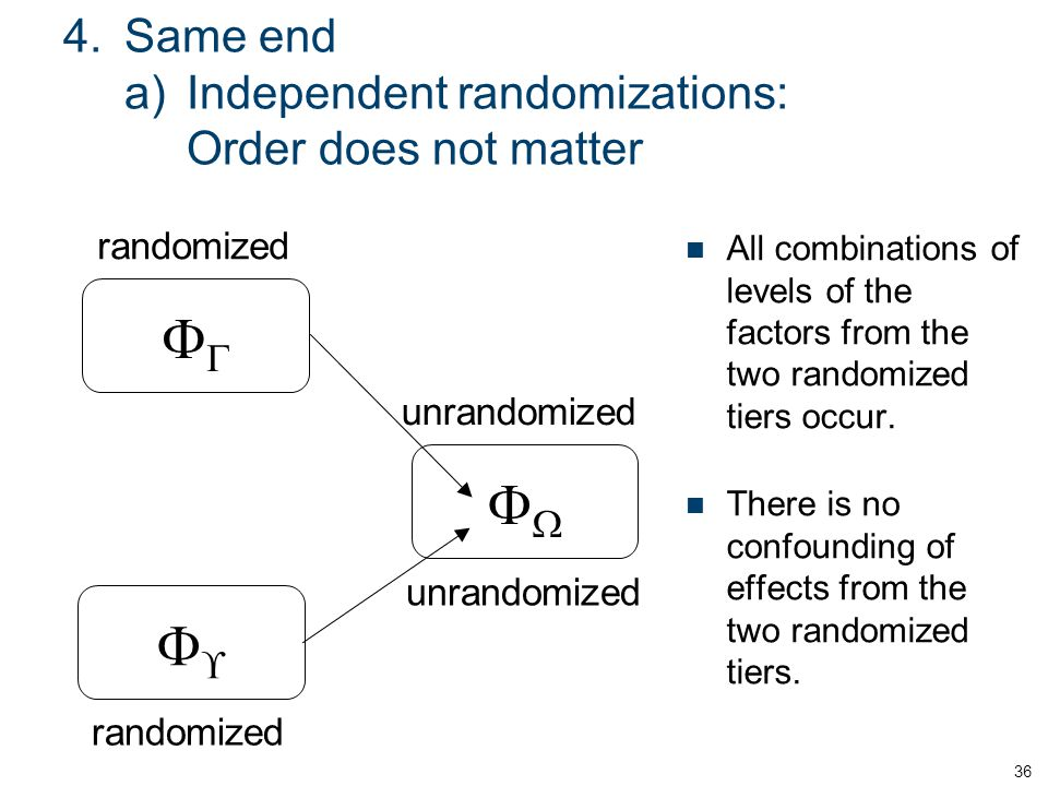 4.Same end a)Independent randomizations: Order does not matter All combinations of levels of the factors from the two randomized tiers occur.