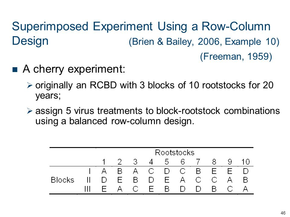 Superimposed Experiment Using a Row-Column Design (Brien & Bailey, 2006, Example 10) A cherry experiment:  originally an RCBD with 3 blocks of 10 rootstocks for 20 years;  assign 5 virus treatments to block-rootstock combinations using a balanced row-column design.