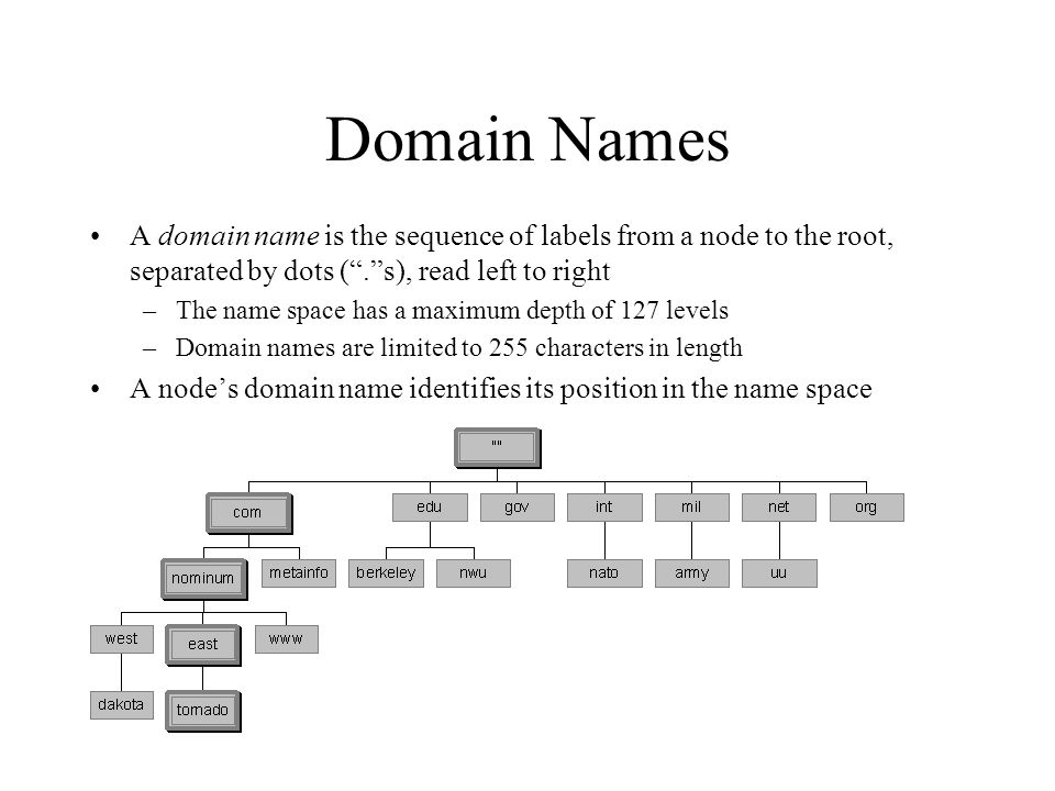 Domain Names A domain name is the sequence of labels from a node to the root, separated by dots ( . s), read left to right –The name space has a maximum depth of 127 levels –Domain names are limited to 255 characters in length A node's domain name identifies its position in the name space