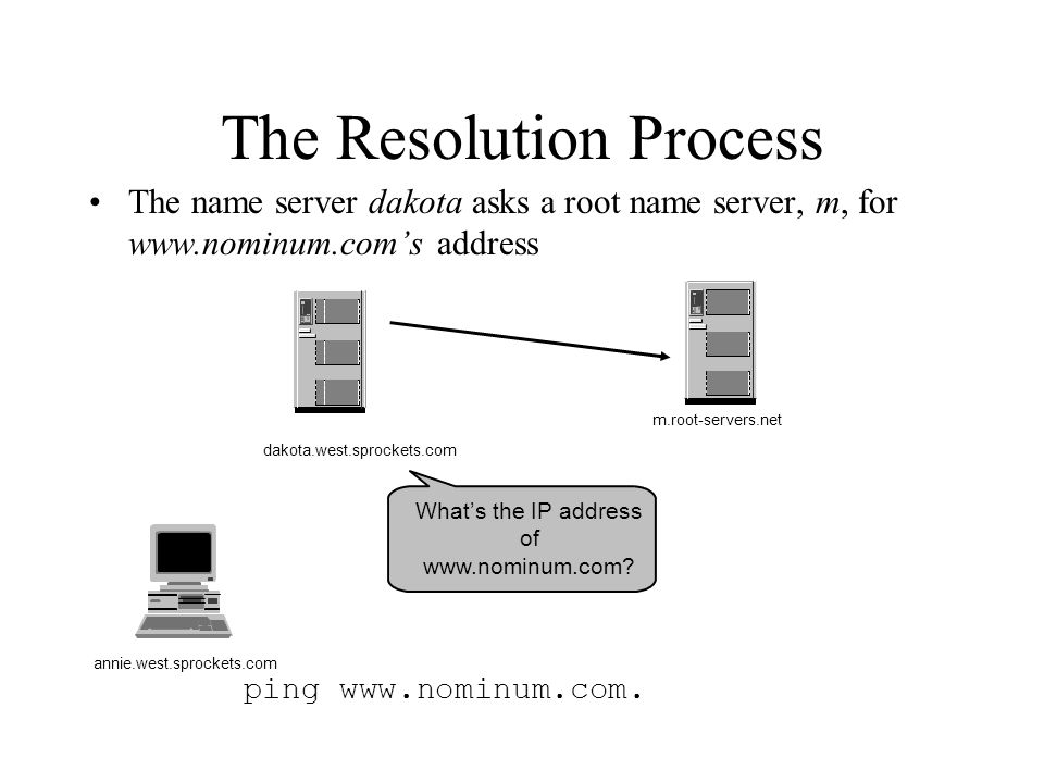 The Resolution Process The name server dakota asks a root name server, m, for www.nominum.com's address ping www.nominum.com.