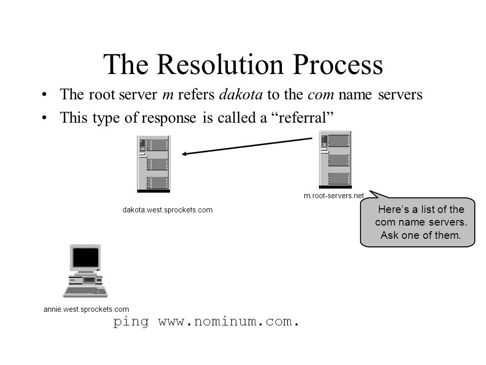The Resolution Process The root server m refers dakota to the com name servers This type of response is called a referral ping www.nominum.com.