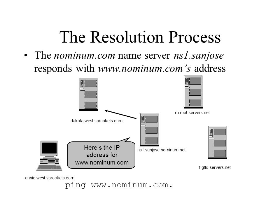 The Resolution Process The nominum.com name server ns1.sanjose responds with www.nominum.com's address ping www.nominum.com.