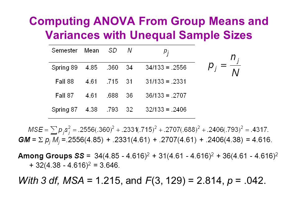 Computing ANOVA From Group Means and Variances with Unequal Sample Sizes GM =  p j M j =.2556(4.85) +.2331(4.61) +.2707(4.61) +.2406(4.38) = 4.616.