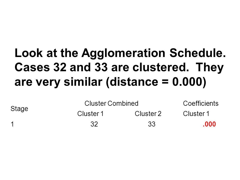 Stage Cluster CombinedCoefficients Cluster 1 Cluster 2Cluster 1 13233.000 Look at the Agglomeration Schedule.