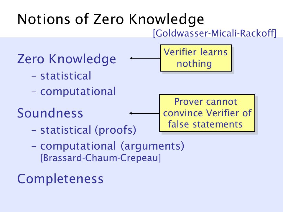 Notions of Zero Knowledge Zero Knowledge –statistical –computational Soundness –statistical (proofs) –computational (arguments) [Brassard-Chaum-Crepeau] Completeness [Goldwasser-Micali-Rackoff] Verifier learns nothing Prover cannot convince Verifier of false statements