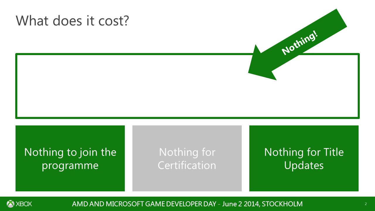 AMD AND MICROSOFT GAME DEVELOPER DAY - June 2 2014, STOCKHOLM 2 What does it cost