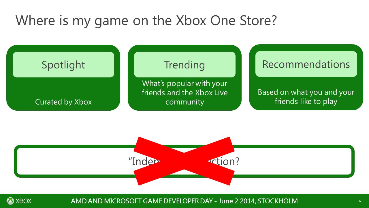 AMD AND MICROSOFT GAME DEVELOPER DAY - June 2 2014, STOCKHOLM 6 Where is my game on the Xbox One Store.