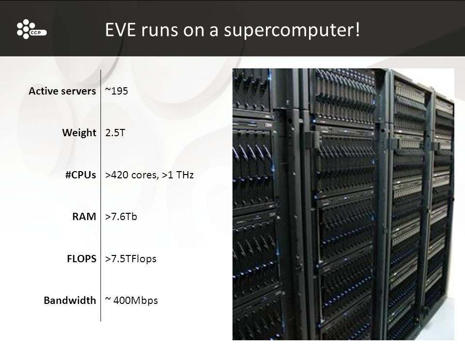 EVE runs on a supercomputer.