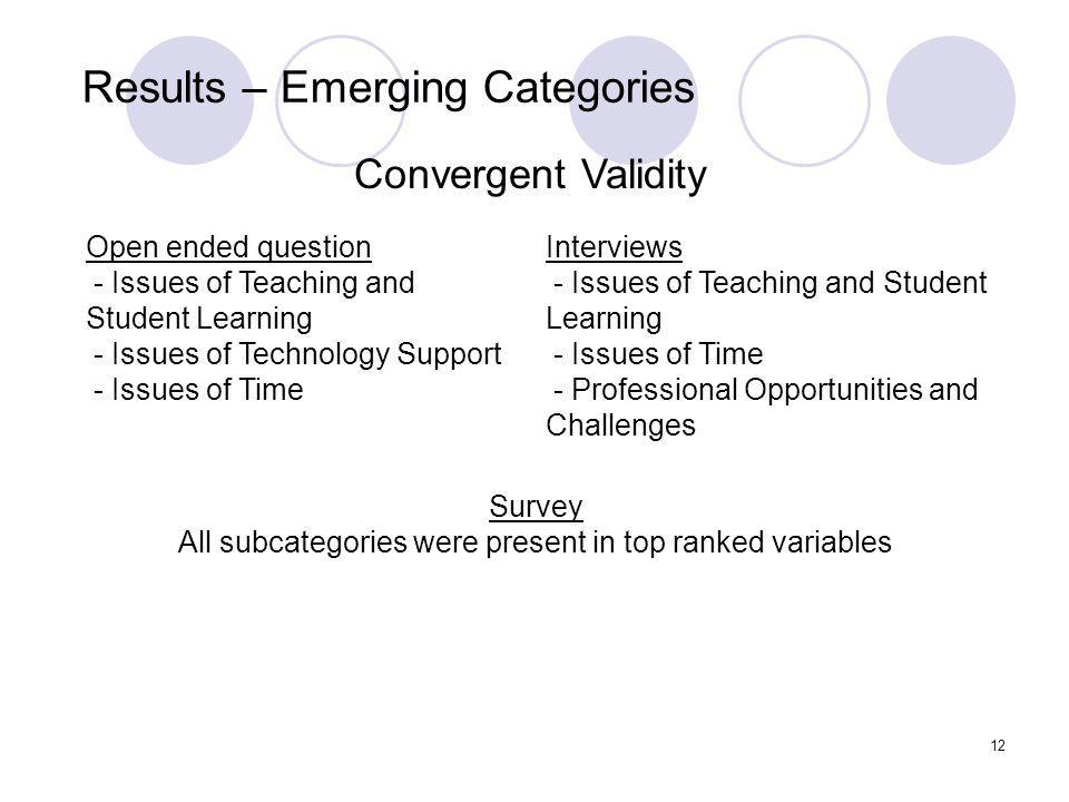 12 Results – Emerging Categories Open ended question - Issues of Teaching and Student Learning - Issues of Technology Support - Issues of Time Interviews - Issues of Teaching and Student Learning - Issues of Time - Professional Opportunities and Challenges Survey All subcategories were present in top ranked variables Convergent Validity