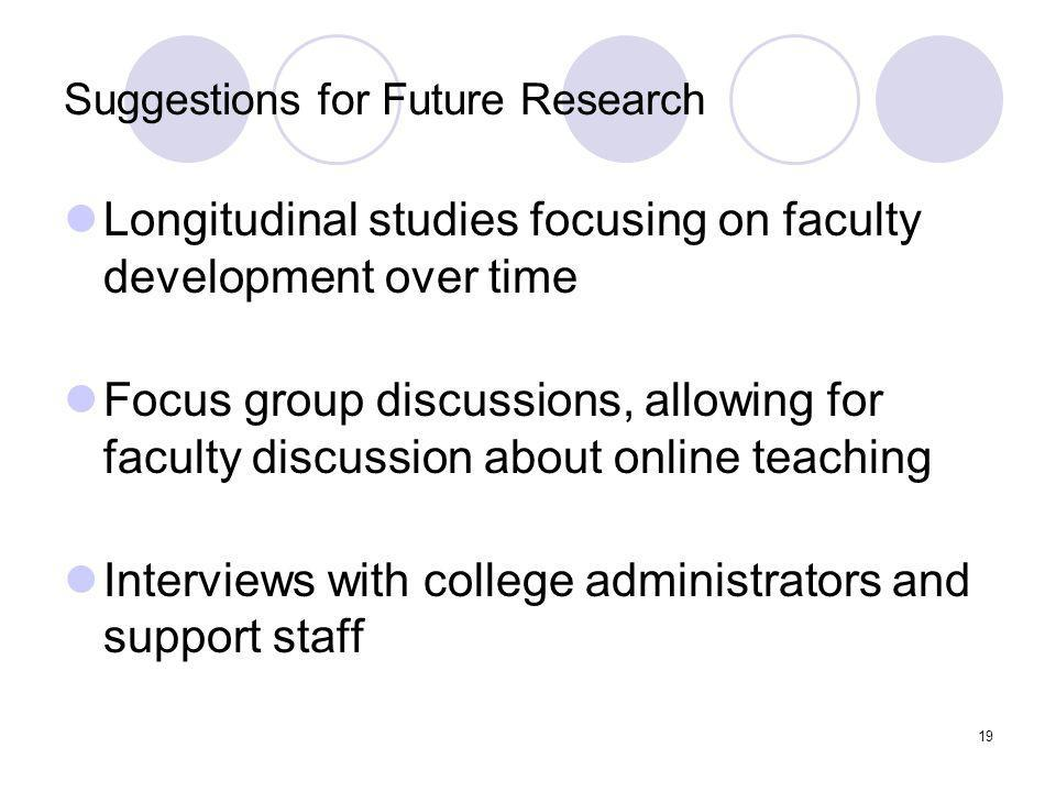 19 Suggestions for Future Research Longitudinal studies focusing on faculty development over time Focus group discussions, allowing for faculty discussion about online teaching Interviews with college administrators and support staff