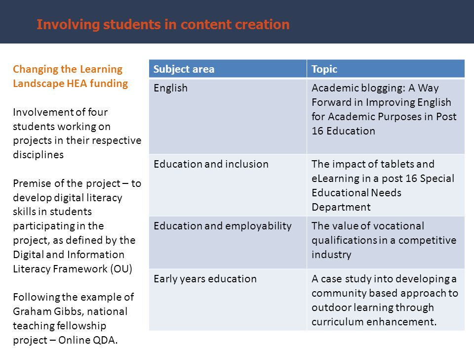 Involving students in content creation Changing the Learning Landscape HEA funding Involvement of four students working on projects in their respective disciplines Premise of the project – to develop digital literacy skills in students participating in the project, as defined by the Digital and Information Literacy Framework (OU) Following the example of Graham Gibbs, national teaching fellowship project – Online QDA.