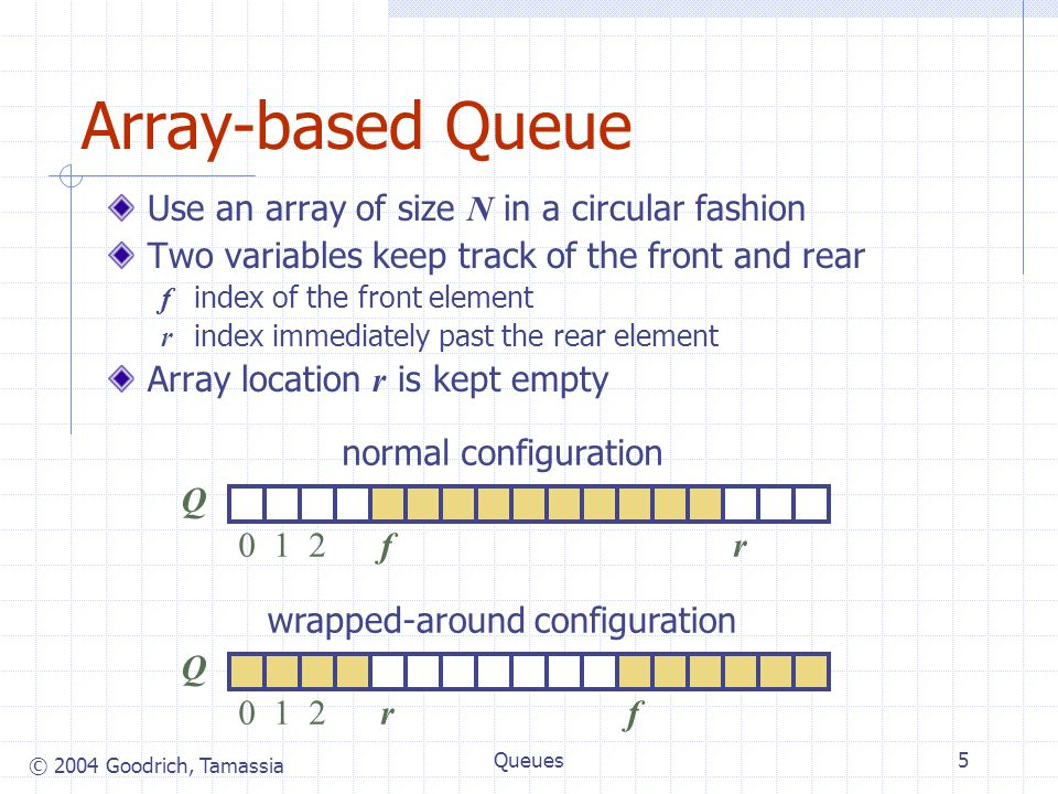 © 2004 Goodrich, Tamassia Queues5 Array-based Queue Use an array of size N in a circular fashion Two variables keep track of the front and rear f index of the front element r index immediately past the rear element Array location r is kept empty Q 012rf normal configuration Q 012fr wrapped-around configuration