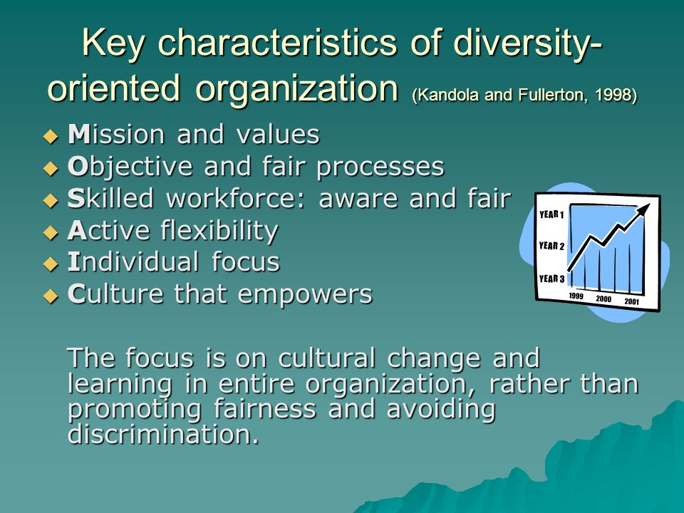 Key characteristics of diversity- oriented organization (Kandola and Fullerton, 1998)  Mission and values  Objective and fair processes  Skilled workforce: aware and fair  Active flexibility  Individual focus  Culture that empowers The focus is on cultural change and learning in entire organization, rather than promoting fairness and avoiding discrimination.