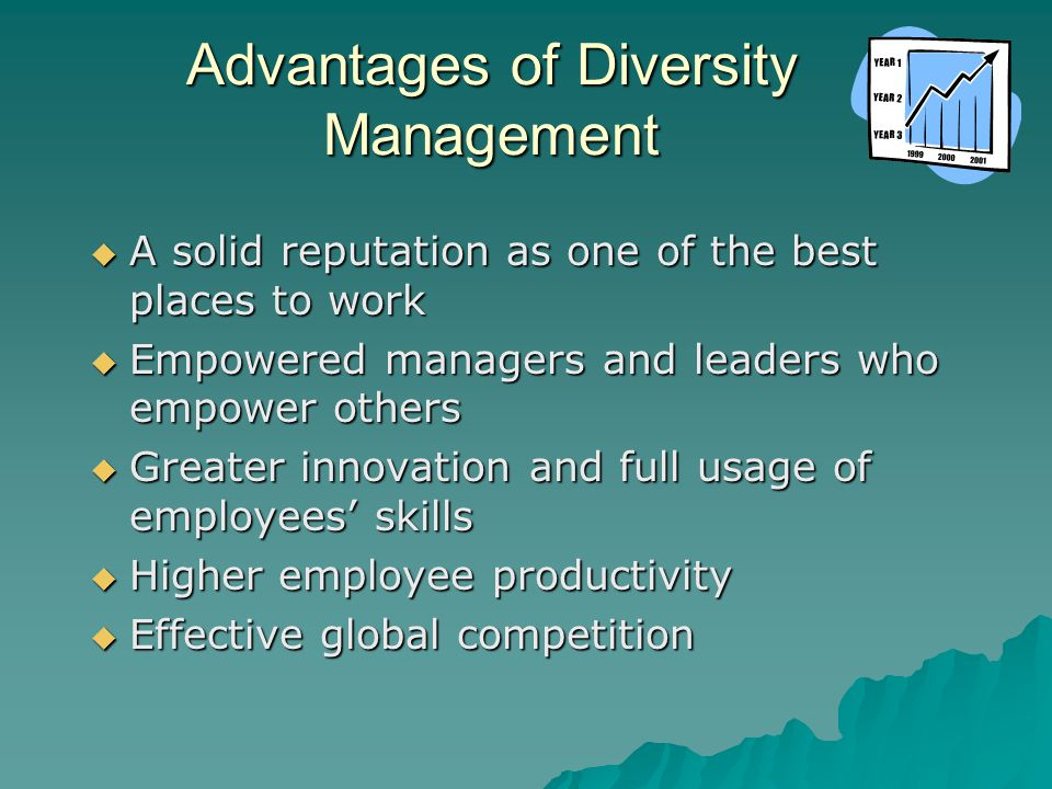 Advantages of Diversity Management  A solid reputation as one of the best places to work  Empowered managers and leaders who empower others  Greater innovation and full usage of employees' skills  Higher employee productivity  Effective global competition