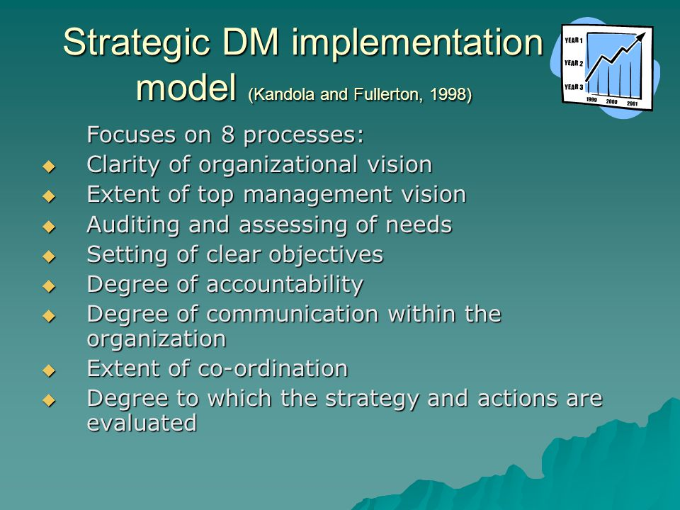 Strategic DM implementation model (Kandola and Fullerton, 1998) Focuses on 8 processes:  Clarity of organizational vision  Extent of top management vision  Auditing and assessing of needs  Setting of clear objectives  Degree of accountability  Degree of communication within the organization  Extent of co-ordination  Degree to which the strategy and actions are evaluated