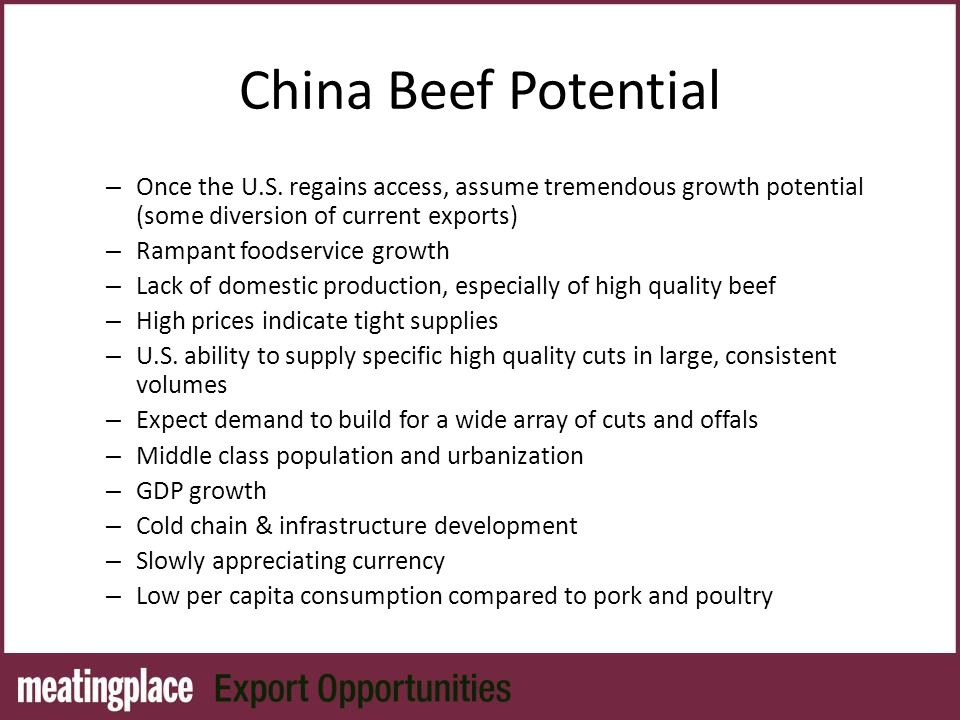 China Beef Potential – Once the U.S.