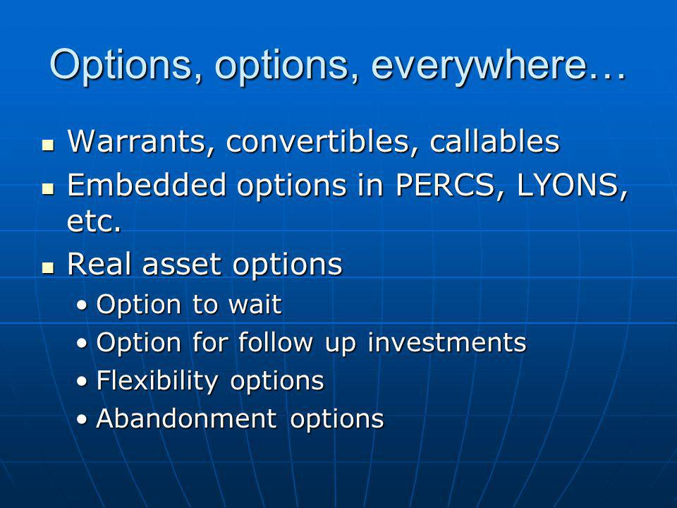 Options, options, everywhere… Warrants, convertibles, callables Warrants, convertibles, callables Embedded options in PERCS, LYONS, etc.
