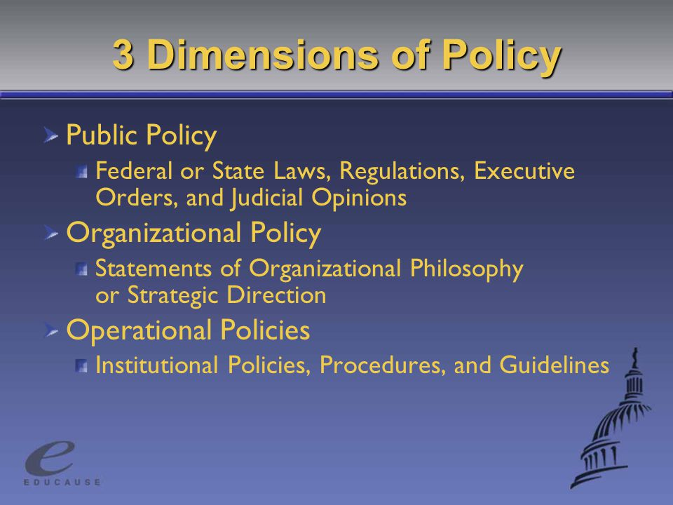 3 Dimensions of Policy Public Policy Federal or State Laws, Regulations, Executive Orders, and Judicial Opinions Organizational Policy Statements of Organizational Philosophy or Strategic Direction Operational Policies Institutional Policies, Procedures, and Guidelines