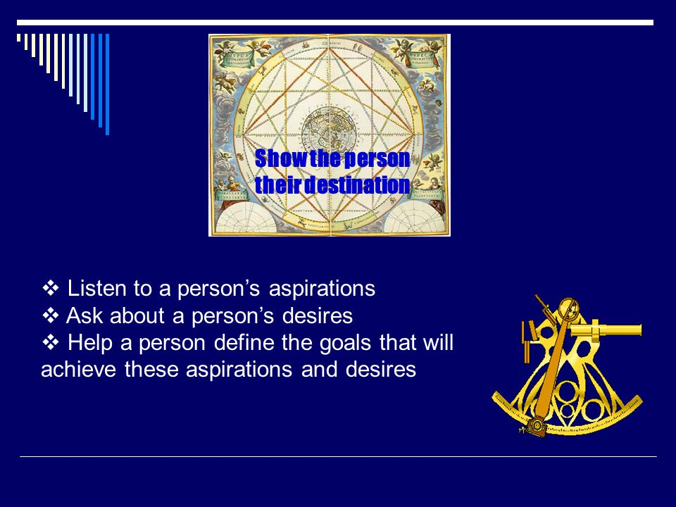 Show the person their destination  Listen to a person's aspirations  Ask about a person's desires  Help a person define the goals that will achieve these aspirations and desires