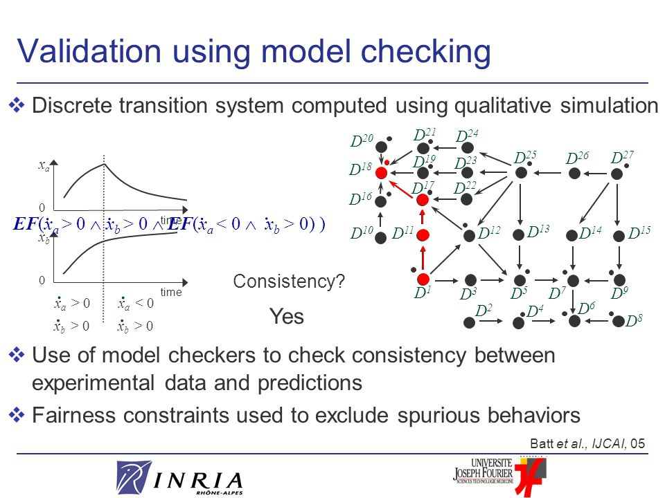 Validation using model checking vDiscrete transition system computed using qualitative simulation vUse of model checkers to check consistency between experimental data and predictions vFairness constraints used to exclude spurious behaviors Yes Consistency.