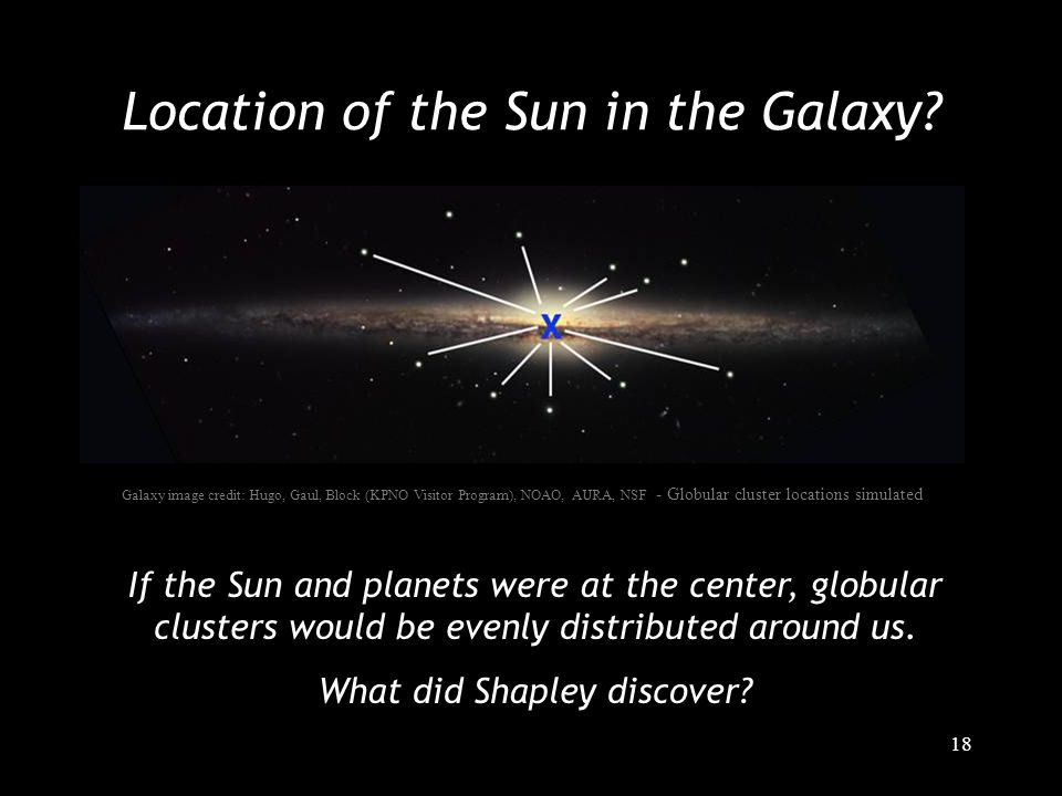 18 Location of the Sun in the Galaxy.