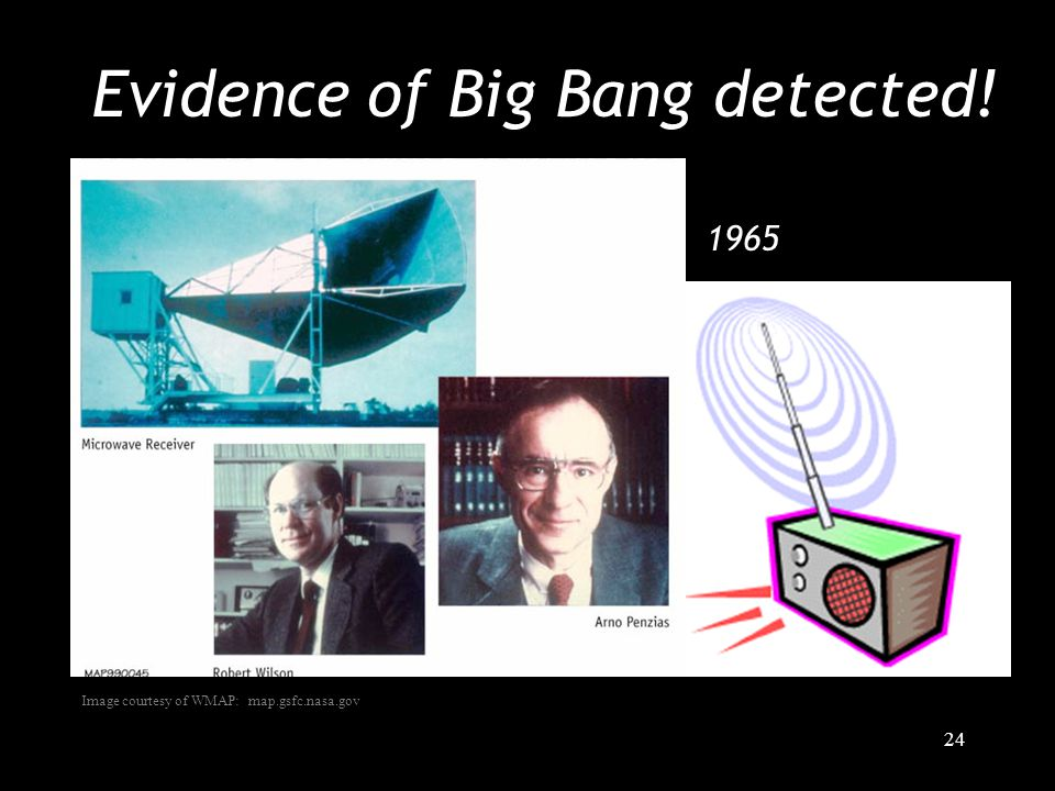 24 Evidence of Big Bang detected! 1965 Image courtesy of WMAP: map.gsfc.nasa.gov